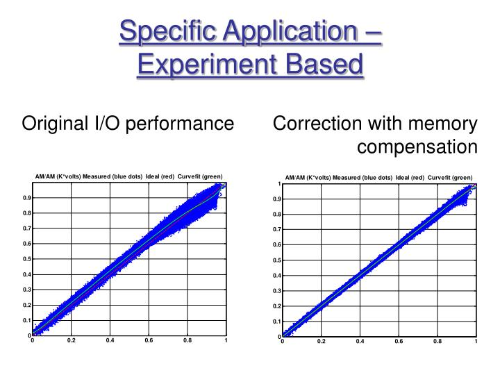 Specific Application –