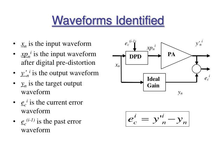 Waveforms Identified