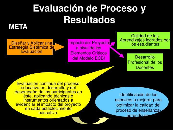 Diseñar y Aplicar una Estrategia Sistémica de Evaluación