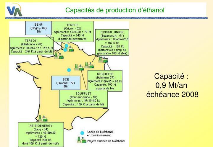 Capacités de production d'éthanol