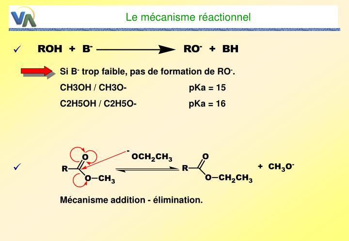 Le mécanisme réactionnel