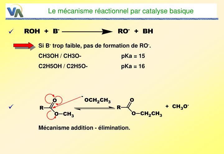 Le mécanisme réactionnel par catalyse basique