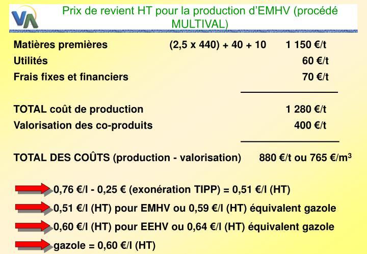 Prix de revient HT pour la production d'EMHV (procédé MULTIVAL)