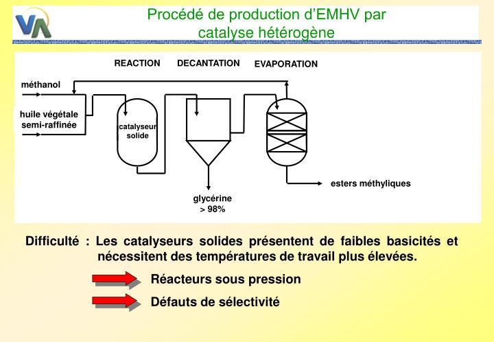 Difficulté : Les catalyseurs solides présentent de faibles basicités et