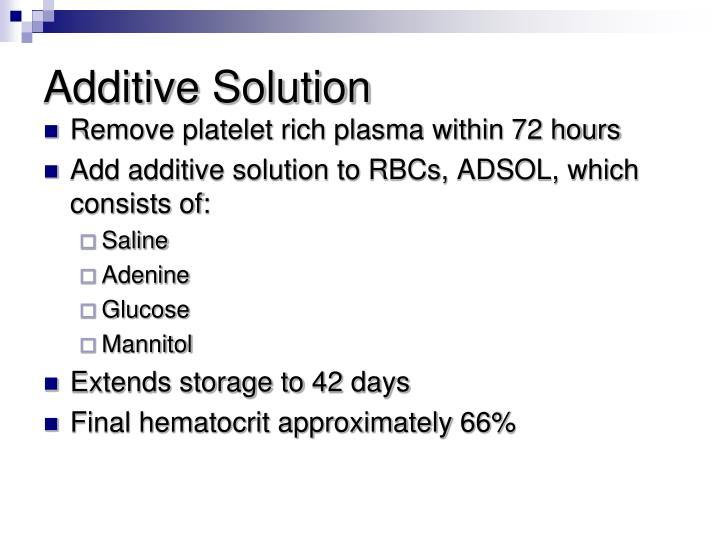 Additive Solution