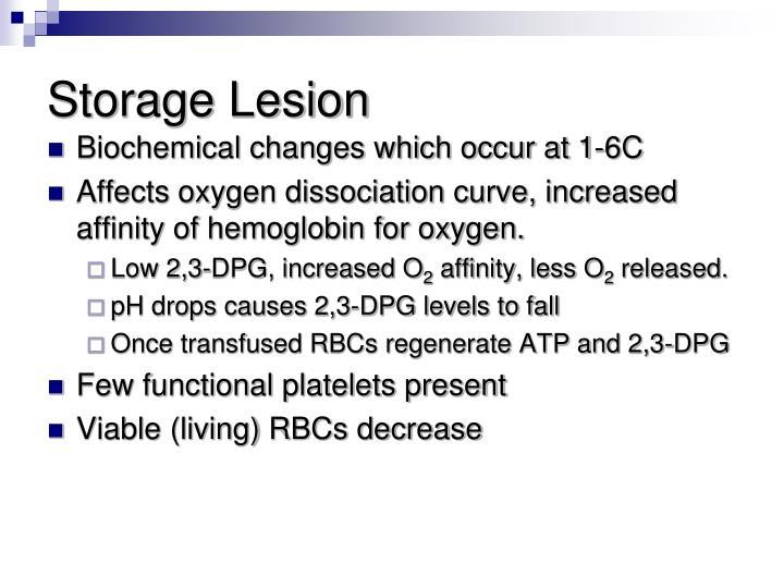 Storage Lesion