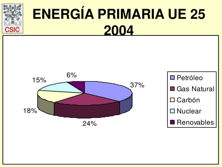 ENERGÍA PRIMARIA UE 25 2004