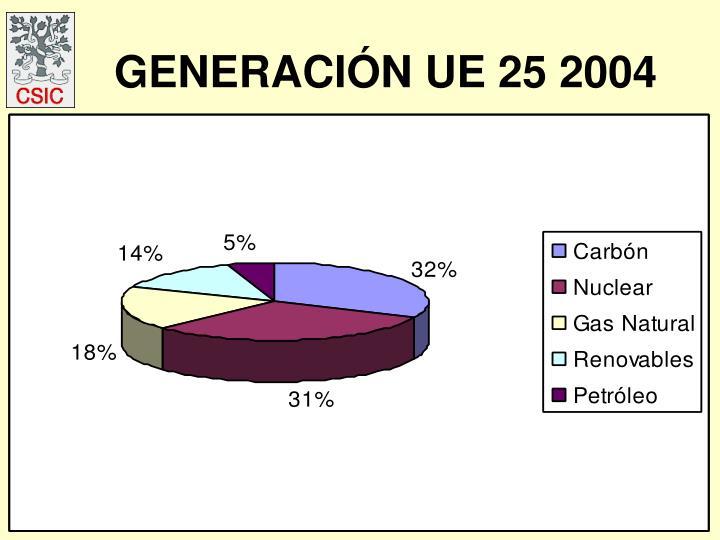 GENERACIÓN UE 25 2004