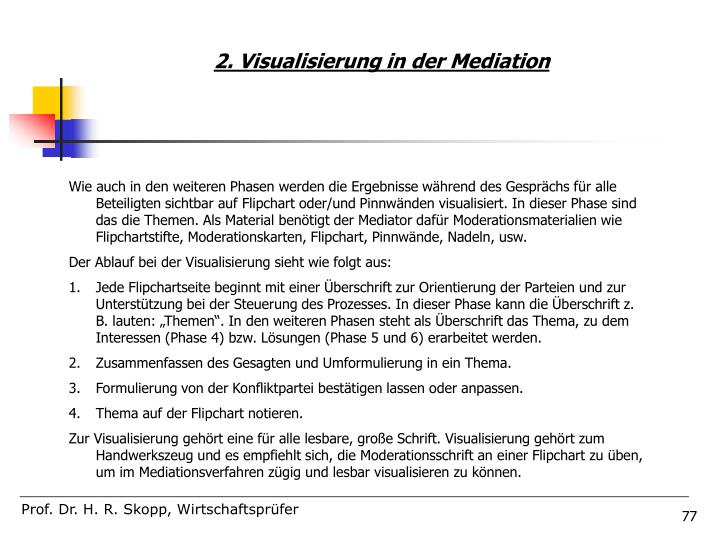 2. Visualisierung in der Mediation