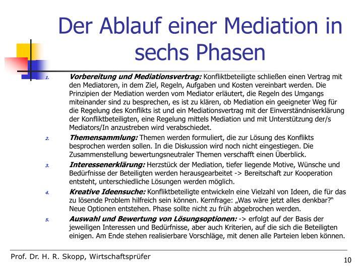 Der Ablauf einer Mediation in sechs Phasen