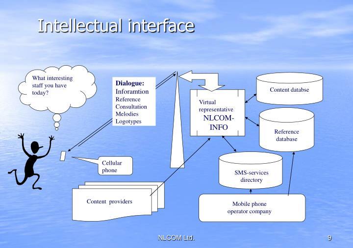 Intellectual interface