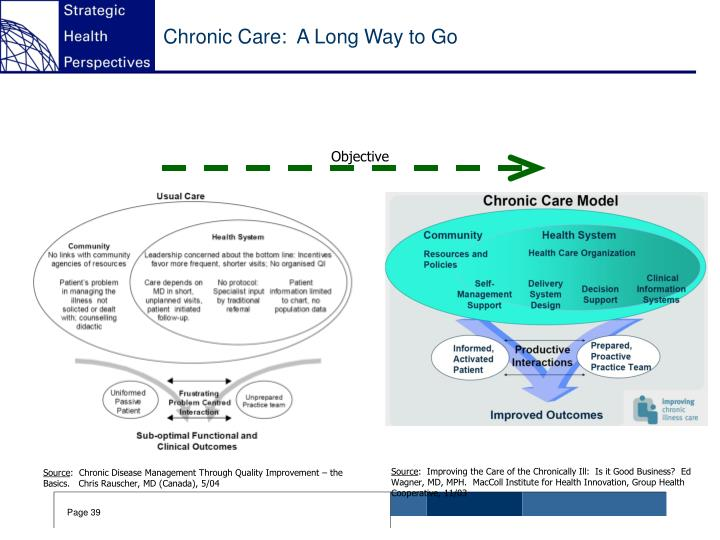 Chronic Care:  A Long Way to Go