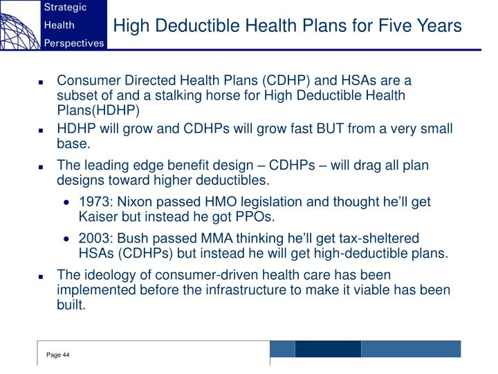 High Deductible Health Plans for Five Years
