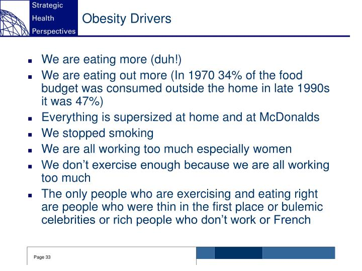 Obesity Drivers