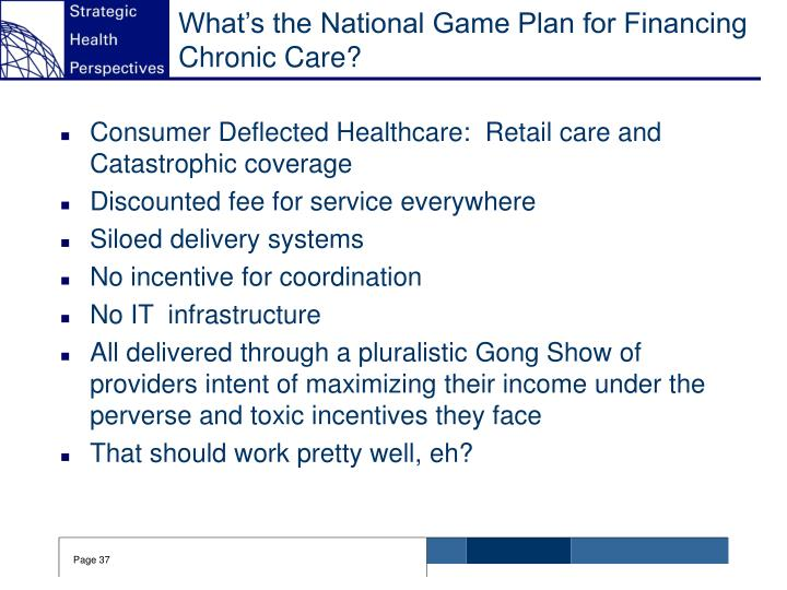 What's the National Game Plan for Financing Chronic Care?