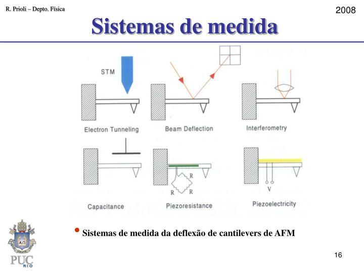 Sistemas de medida