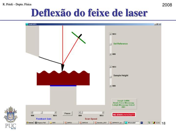 Deflexão do feixe de laser