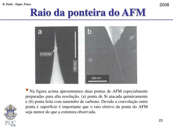 Raio da ponteira do AFM