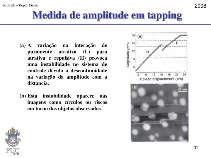 Medida de amplitude em tapping