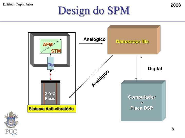 Design do SPM