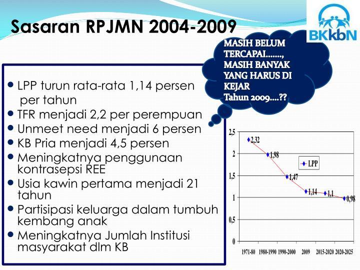 Sasaran RPJMN 2004-2009