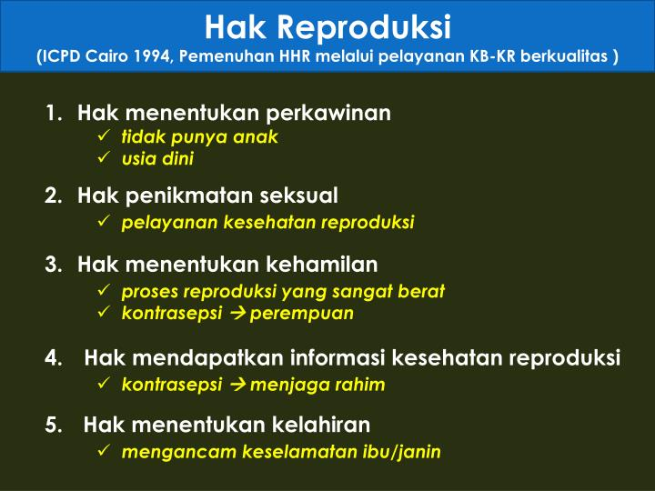 Hak Reproduksi