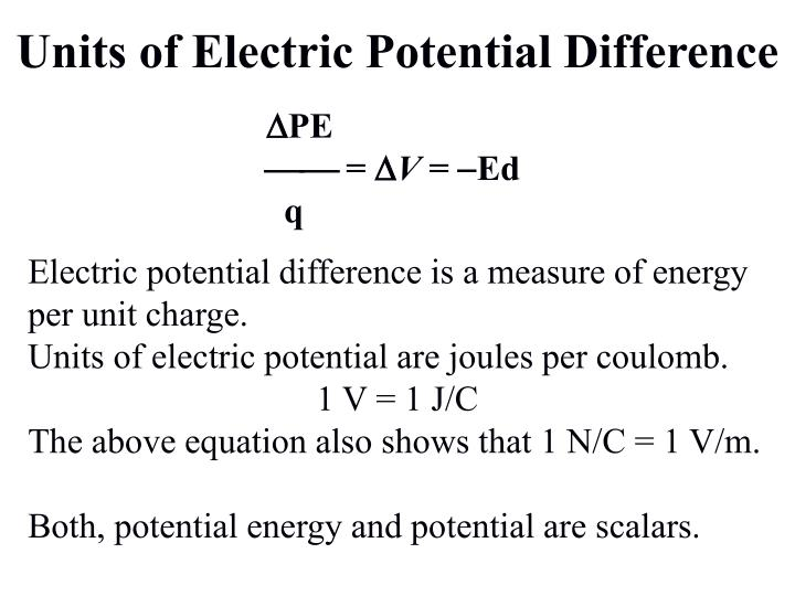 Units of Electric Potential Difference