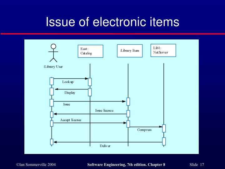 Issue of electronic items