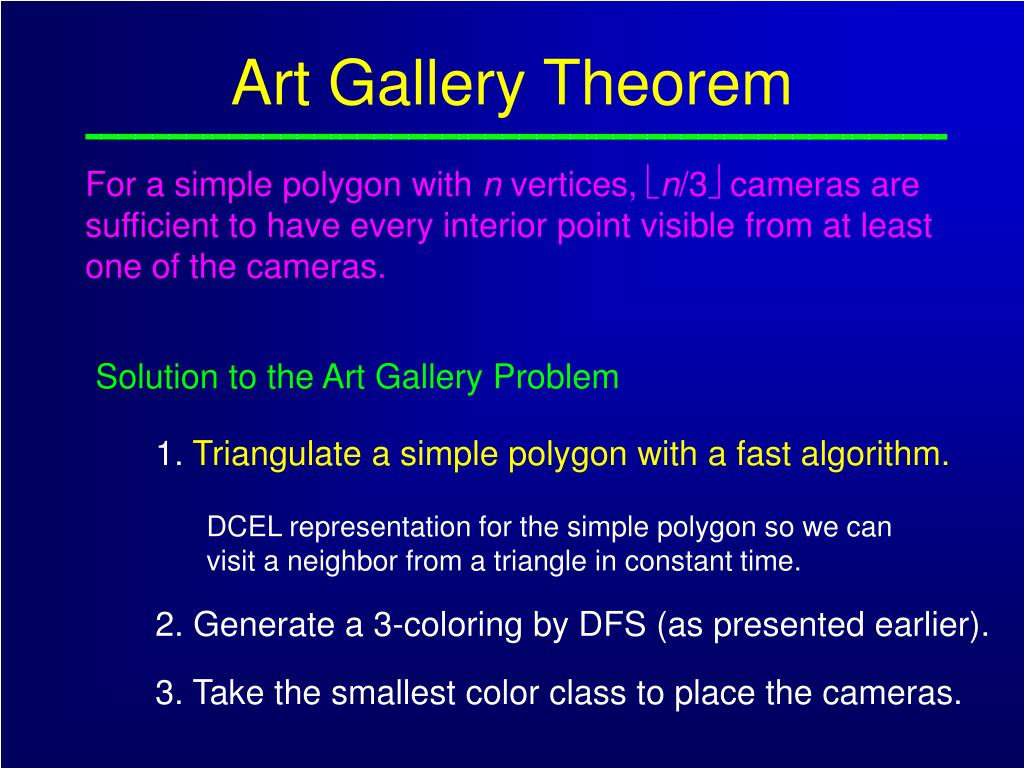 Solution to the Art Gallery Problem