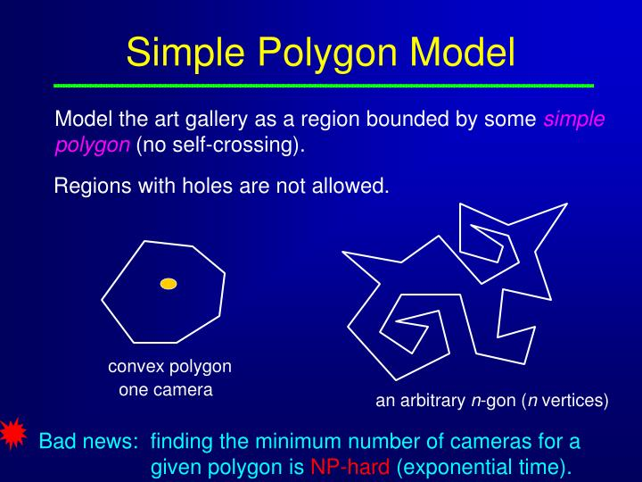 Simple polygon model