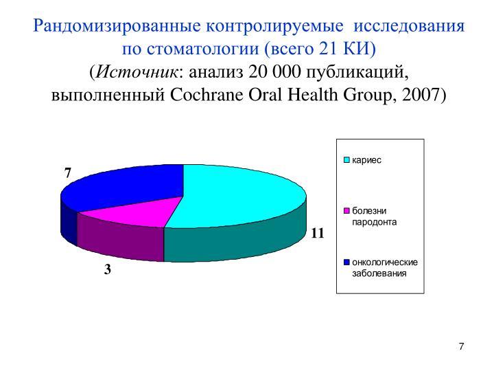 Рандомизированные контролируемые  исследования по стоматологии (всего 21 КИ)