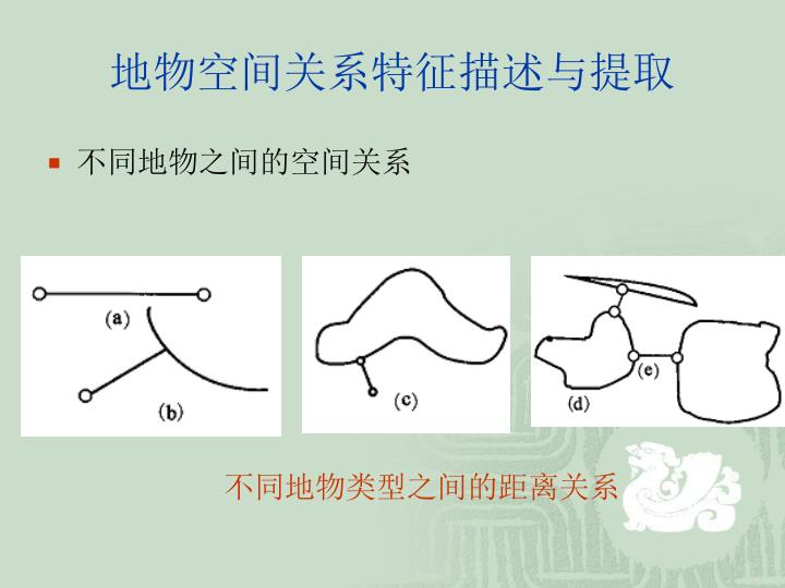 地物空间关系特征描述与提取