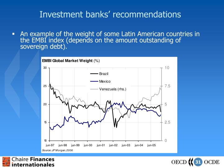 Investment banks' recommendations