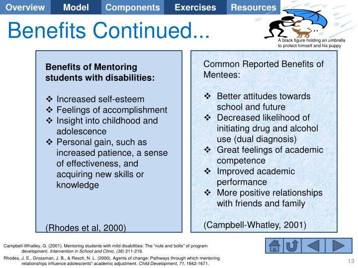 Benefits Continued...