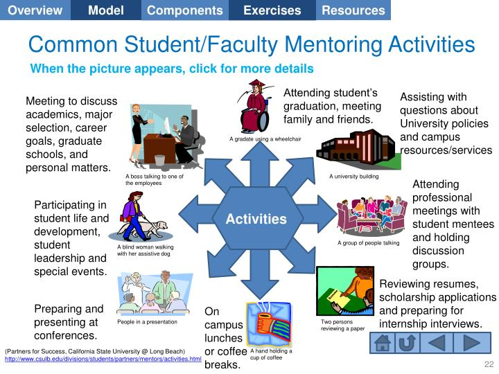 Common Student/Faculty Mentoring Activities