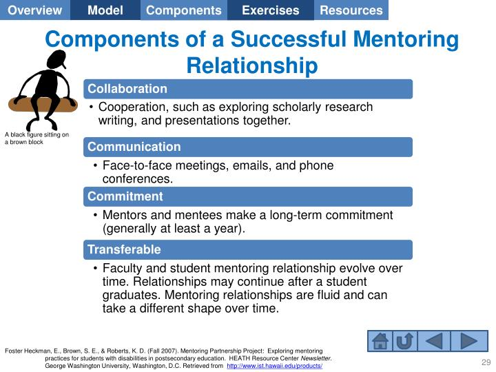 Components of a Successful Mentoring Relationship