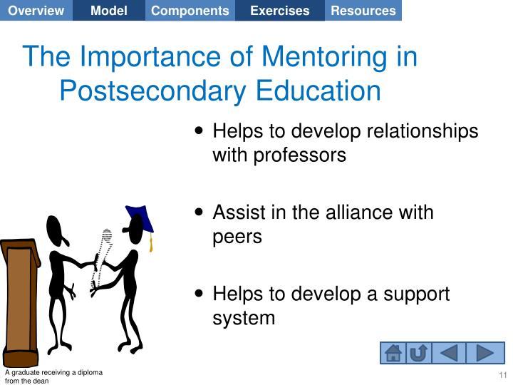 The Importance of Mentoring in Postsecondary Education