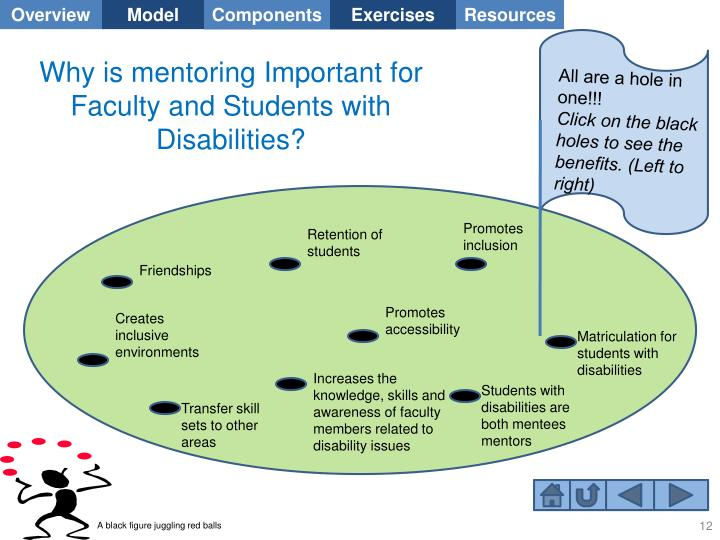 Why is mentoring Important for Faculty and Students with Disabilities?