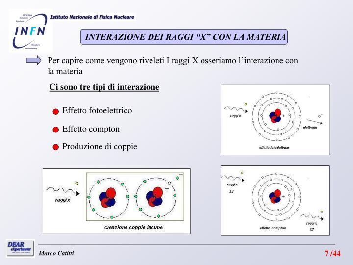 """INTERAZIONE DEI RAGGI """"X"""" CON LA MATERIA"""