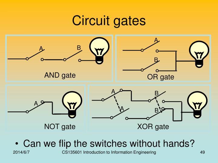Circuit gates