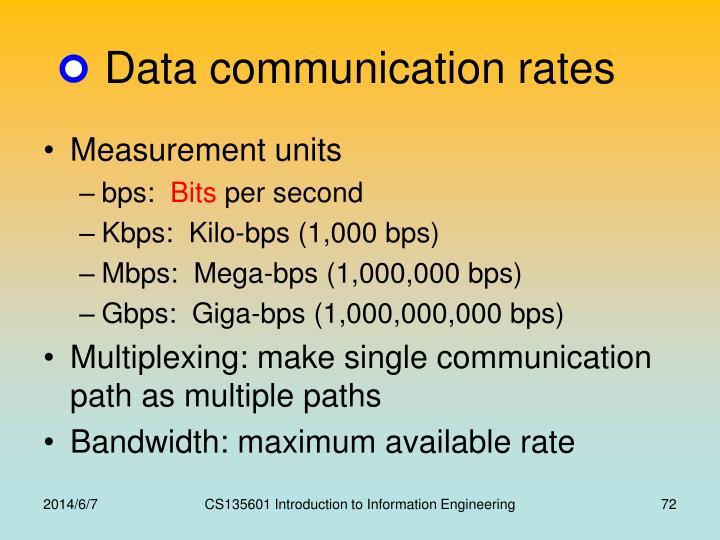 Data communication rates
