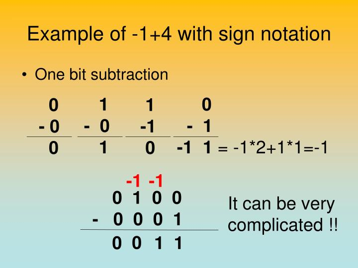 Example of -1+4 with sign notation