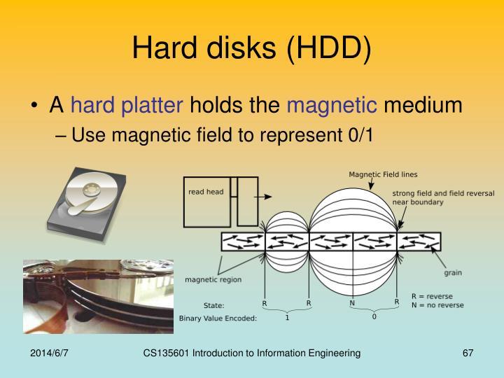 Hard disks (HDD)