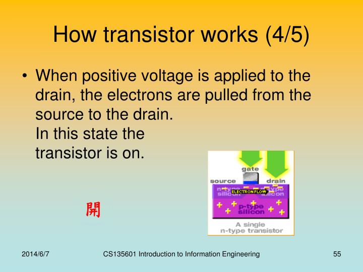How transistor works (4/5)