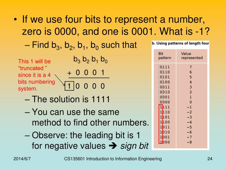 If we use four bits to represent a number, zero is 0000, and one is 0001. What is -1?