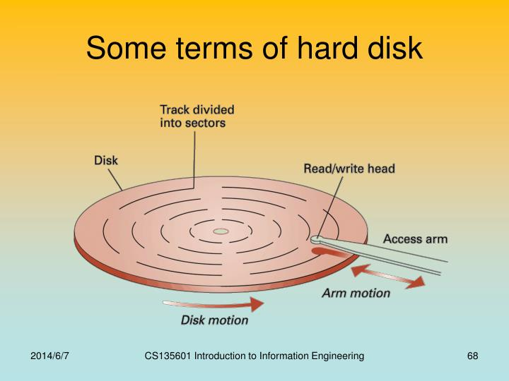 Some terms of hard disk