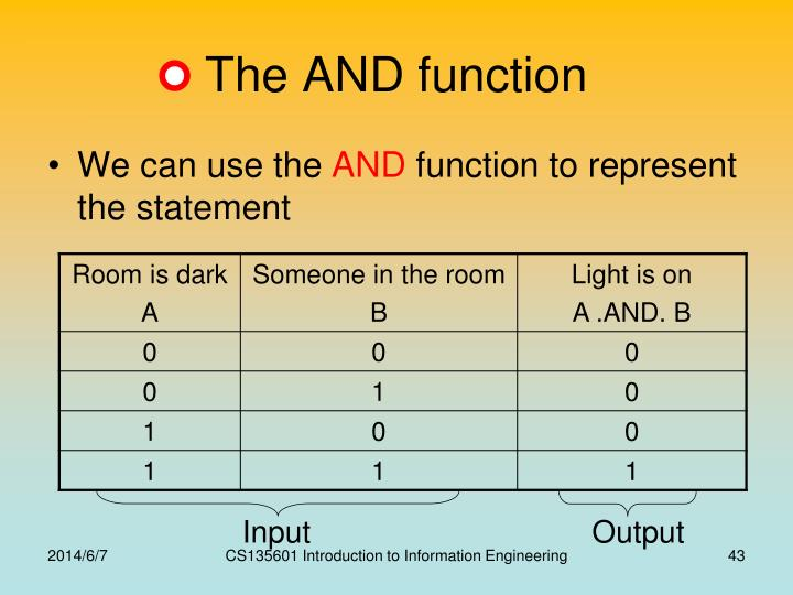 The AND function