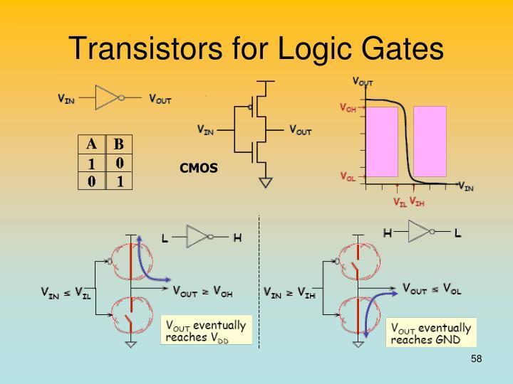 Transistors for Logic Gates