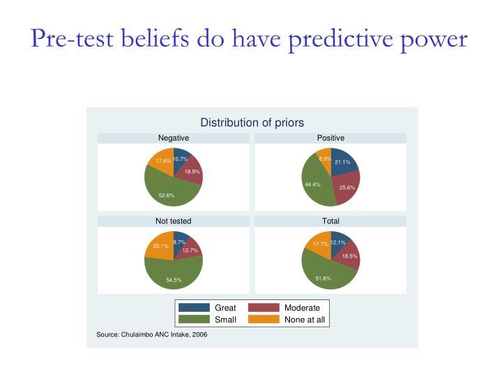 Pre-test beliefs do have predictive power