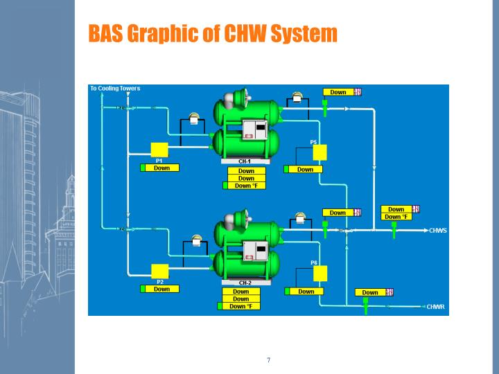 BAS Graphic of CHW System
